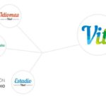 Fundación Vital nuevo colaborador del XXI Congreso ANEFS en Vitoria-Gasteiz
